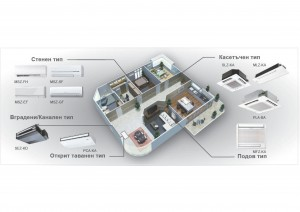 Mitsubishi Electric MXZ Multi system
